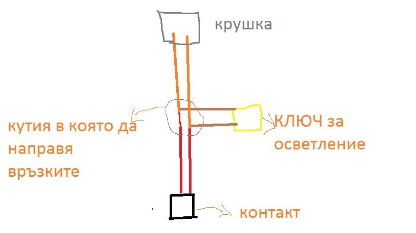 Схема на ключ за лампа