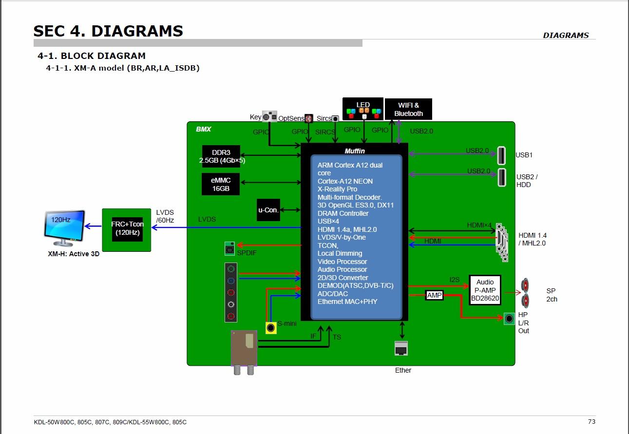 T4 1 Block Diagram Auto Electrical Wiring Aspire One Ao530 Schematic Zg8 Mainboard Notebook Sony U0442 U0435 U043b U0432 U0438 U0437 U043e U0440 2016